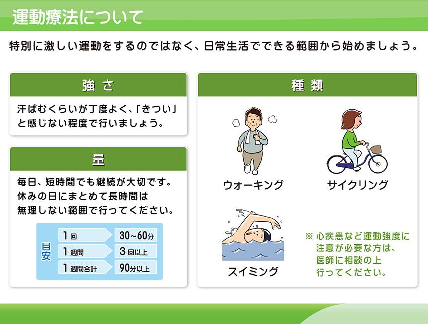 運動療法について